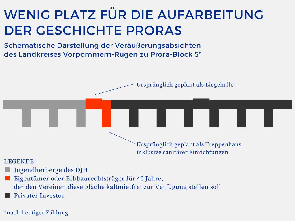 Charmant Verdrahtungslegende Galerie - Schaltplan Serie Circuit ...